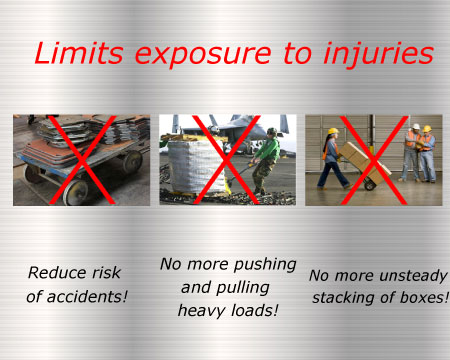 limit-injuries-with-versacart